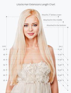 Lilocks at myLilocks.com - Hair Extension Length Chart