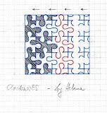 Patterns tuto