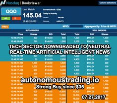Artificially Intelligent Algorithm Plunges Tech Sector Selling ETF PowerShares QQQ and Amazon Ahead of Earnings Herein, it is demonstrated how artificial intelligence is in complete control of the capital markets. Autonomous Trading sold its entire position in Amazon ahead of earnings reportalong with its stake in the ETF PowerShares ETF QQQ. Perelman's algorithm issued a real-time