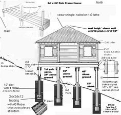 Pier and Beam Cabin Foundation | Construction & Contractors / your kingston jamaica pier answer