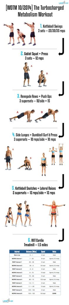Melt fat and build a tight, toned body with The Turbocharged Metabolism Workout. | http://www.leanitup.com/wotm-102014-overhaul-physique-obliterate-fat-turbocharged-metabolism-workout/