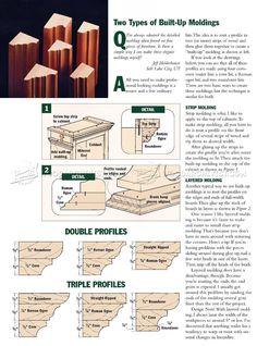Built Up Molding Types - Furniture Molding Construction Techniques   WoodArchivist.com