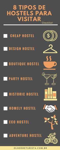 Checklist de tipos de hostels para visitar ao menos uma vez na vida: Cheap Hostel, Design Hostel, Boutique Hostel, Party Hostel, Historic Hostel, Homely Hostel, Eco Hostel, Activity Hostel