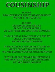 Family Tree Ideas Genealogy Mom New Ideas Genealogy Sites, Genealogy Research, Family Genealogy, Genealogy Chart, Genealogy Forms, Genealogy Humor, Curriculum Vitae, Family Research, All Family