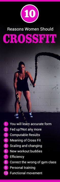 Cross Fit is concentrated; it is not easy but full of fun. There are 10 reasons women should Cross Fit is not just for meat heads and body builders.  #crossfit