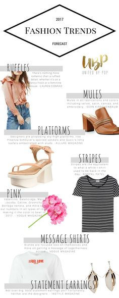 Fashion Trends 2017 | What are the big names in fashion predicting will be the hottest trends in 2017? Lauren Conrad, Vogue magazine, and more weigh in on stripes, mules, platforms, and more.