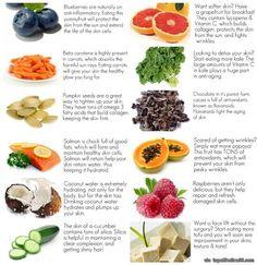 12 Foods For Healthy Skin. via topoftheline99.com