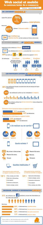 Le web social et le mobile au service du #eCommerce   #infographie