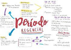 Mapa Mental De Historia Do Brasil Periodo Regencial Mapas