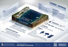 Channel Swimming from Dover to Calais- Healthspan Infographic