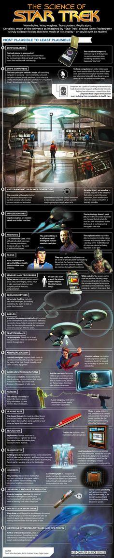 The Science Of Star Trek #startrek