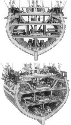 Perpspective section galeon hms-essex-l.jpg (683×1200)