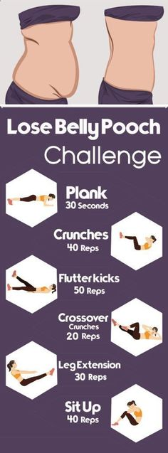 Belly Fat Workout - 6 Simple Exercises To Lose Belly Pooch Fast - Do This One Unusual 10-Minute Trick Before Work To Melt Away 15+ Pounds of Belly Fat
