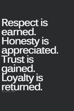 Respeto Honestidad Confianza Lealtad