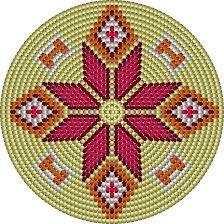 Image result for mochila patterns