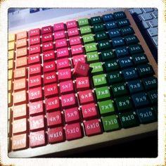 Tableau cubes multiplications HEMA