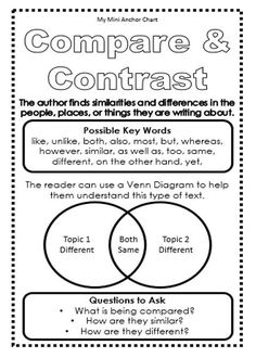 Compare and Contrast Anchor Chart - Use this mini anchor chart to help teach expository text structure. Students can glue in their reading journals so they always have access to the information. Reading Workshop, Reading Skills, Writing Skills, Essay Writing, Writing Rubrics, Study Skills, Help Teaching, Teaching Writing, Reading Anchor Charts