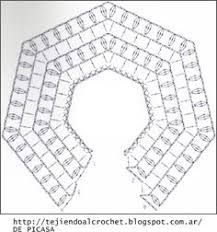 Discover thousands of images about Irish lace, crochet, crochet patterns, clothing and decorations for the house, crocheted. IG ~ ~ crochet yoke for girl's dress ~ pattern diagram Elegant dresses + crochet skirt of tulle. Poncho Crochet, Col Crochet, Crochet Baby Dress Pattern, Crochet Girls, Crochet Baby Clothes, Crochet Diagram, Crochet Blouse, Crochet Chart, Crochet For Kids