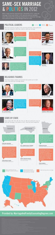 #INFOGRAPHIC: POLITICS AND SAME-SEX MARRIAGE IN 2012