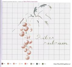 Cross Stitch Fruit, Cross Stitch Kitchen, Just Cross Stitch, Cross Stitch Needles, Cross Stitch Alphabet, Cross Stitch Flowers, Cross Stitch Charts, Cross Stitch Designs, Cross Stitch Patterns