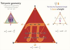 Tetryonics 02.01 - Tetryonic geometry