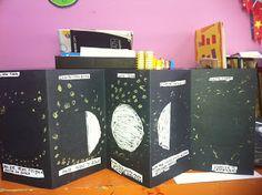 Educatools: Fases de la luna