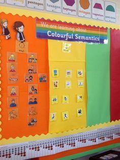 More colourful semantics! Literacy Display, Phonics Display, Eyfs Classroom, Special Education Classroom, Teaching Social Skills, Teaching Aids, Class Displays, Classroom Displays, Colourful Semantics