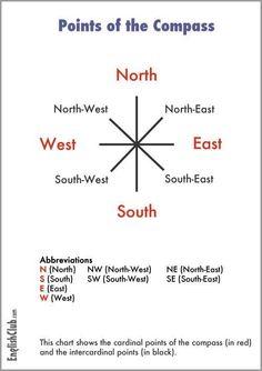 vic west color chart pdf