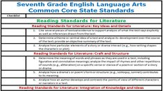 middle level english language arts ela The council rock standards-based english/language arts program is committed to developing the potential of each student in the areas of reading, writing, speaking, listening, viewing, and researching.