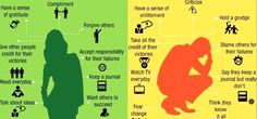 14 Small Differences Between Ordinary People And Successful People