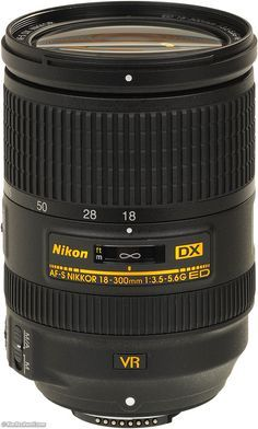 The DX Dream Team - Everything you need to know about what essential lenses to get for your Nikon