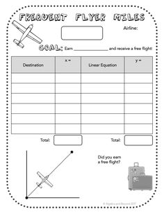 FREE activity sheet for a fun and engaging way to learn about slope, linear equations, or direct variation.