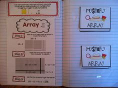 Multiplying 2 digit by 2 digit numbers using an array.  Looking for some new foldables for your math Interactive journal?  Check out my Math Interactive Journal for Operations.