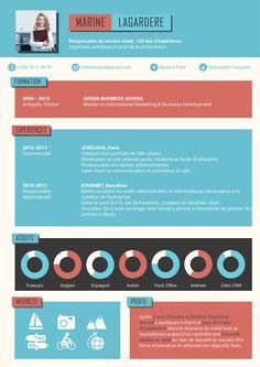 TOP 5 – Modèles de CV Originaux |