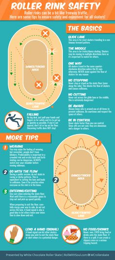 Navigate Any Skating Rink With These Rules