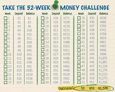 Printables Money Challenge Worksheets 52 week money challenge and google on pinterest