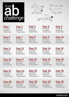 Ab Challenge – doin' this! Great for the kids. After they meet the challenge… Ab Challenge – doin' this! 30 Day Ab Workout, Great Ab Workouts, Abs Workout Routines, At Home Workout Plan, Pilates Workout, At Home Workouts, Food Workout, Belly Workouts, Ab Routine