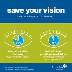 Save your vision and keep your #eyes #healthy