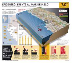CUANDO LA TIERRA SE MUEVE: INFOGRAFIAS SOBRE DESASTRES NATURALES