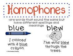 F Caf Ebac C F Aef D Grammar Teacher Stuff on The Difference Between Homophone And Homonym