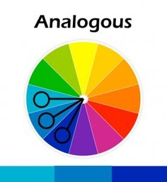 Analogous. Analogous colors are those that are adjacent with each other on the color wheel. It also lacks the right contrast but unlike monochromatic colors, analogous colors have different hues. Because it is often associated with nature, analogous colors create soothing effects on the eyes.
