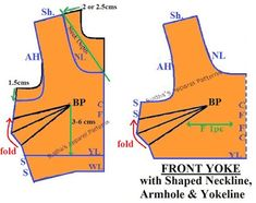 Sudha's Apparel Patterns: How to make Anarkalis (Part-1) Circular skirt Anarkali & its variations?