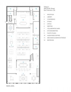 Clothing boutique floor plan design portfolio for Architectural plan storage