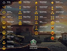 This game is fun it is called tanki online try it, it is fun and these are the ranks of it!!!!!!!!!!!!!!!!!!!!!!!!!!!!!