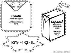 Cours de Mathématiques en Mandala/Carte mentale: Nouvelle
