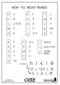 """Viking Ships at Sunrise Free printable how-to-read-runes guide, and two rune message decoding worksheets. Also lots of coloring pagesto accompany """"The Last Viking"""" by Norman Jorgensen. Rune Symbols, Alphabet Symbols, Viking Symbols, Mayan Symbols, Egyptian Symbols, Ancient Symbols, Viking Runes Alphabet, Alphabet Code, Symbole Viking"""