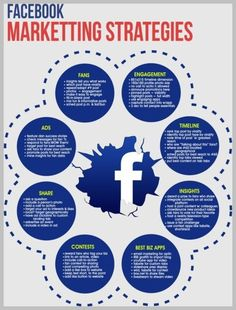 Marketing Your All-In-One Guide [Internet Marketing] - Why Are You Struggling In Internet Marketing?[Internet Marketing] - Why Are You Struggling In Internet Marketing? Digital Marketing Strategy, Facebook Marketing Strategy, E-mail Marketing, Business Marketing, Content Marketing, Affiliate Marketing, Internet Marketing, Marketing Strategies, Mobile Marketing