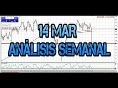 14 MAR - Analisis Semanal - FED, BCE y el DAX30, SP500 y IBEX35