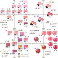 Japanese Makeup, Korean Makeup, Makeup Box, Hair Makeup, Aesthetic Makeup, Color Theory, Color Patterns, Makeup Looks, Make Up