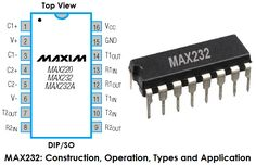 max 232 circuit schematic & Working. GSM Modem & PC Serial PORT communication by using MAX232 IC: rs232 max232 arduino max-232 datasheet max232 projects